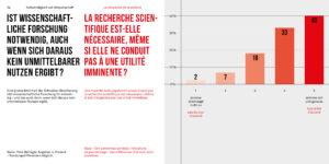 Notwendigkeit von Wissenschaft/ La nécessité de la science