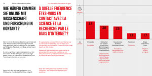 Online-Informationsquellen/Les sources d'information en ligne